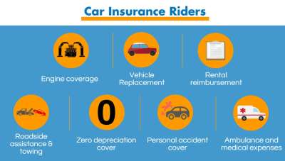 Understanding the benefits of the 7 major car insurance riders