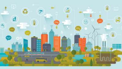 What the rise of smart cities means for Indian investors