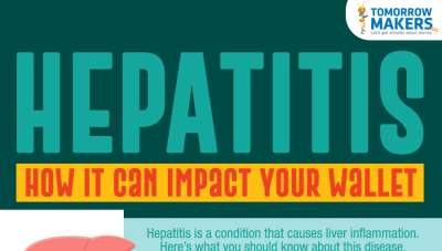 How hepatitis can impact your wallet