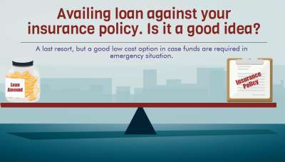 Did you know you can avail a loan against your insurance policy?