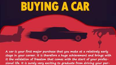 Financial planning before important milestones: Buying car
