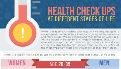 health and medical check up