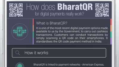 How does BhartQR work