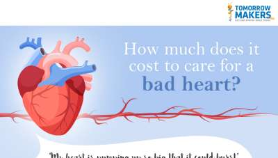 cost to care for a bad heart
