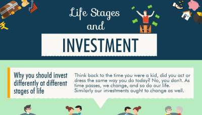 life stages and investments