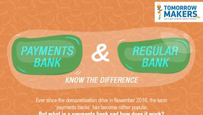Payments Bank and Regular Banks