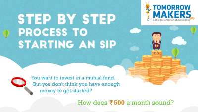 Mutual Funds SIP