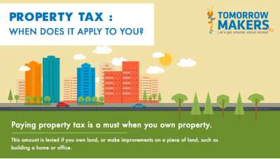 Property tax: When does it apply to you?