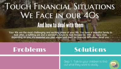 tough financial situations we face in our 40s and how to deal with them