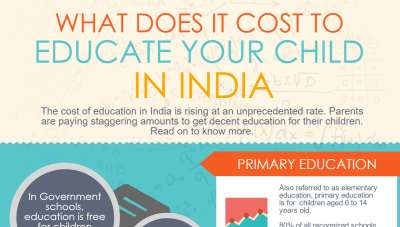 what does it cost to educate your child in india